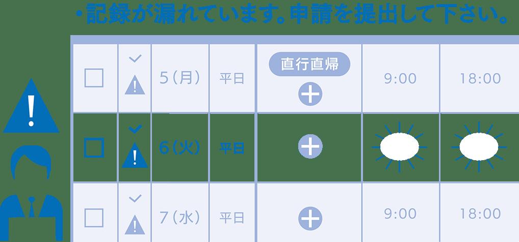 【出勤簿締め時のエラー通知】